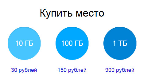 Как расширить yandex диск